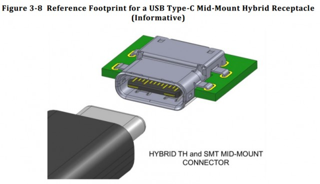 usb-type-c-hybrid-receptacle-640x368